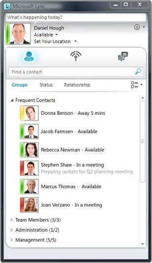 Hosted Lync Instant Messaging